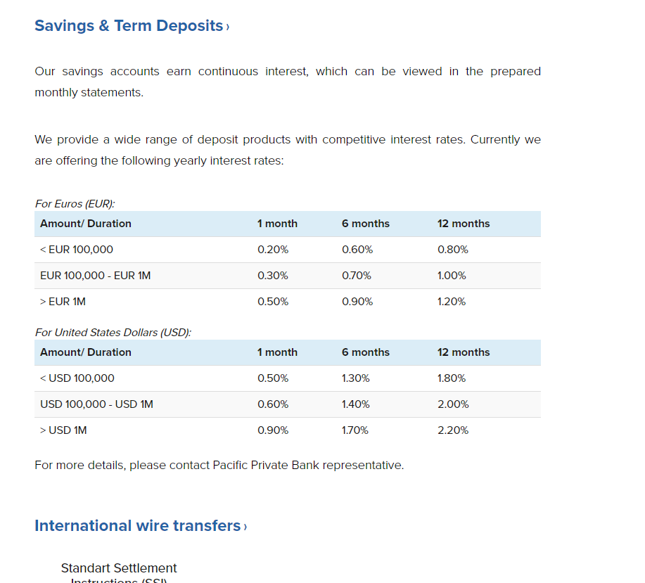 interest rates - pacific bank