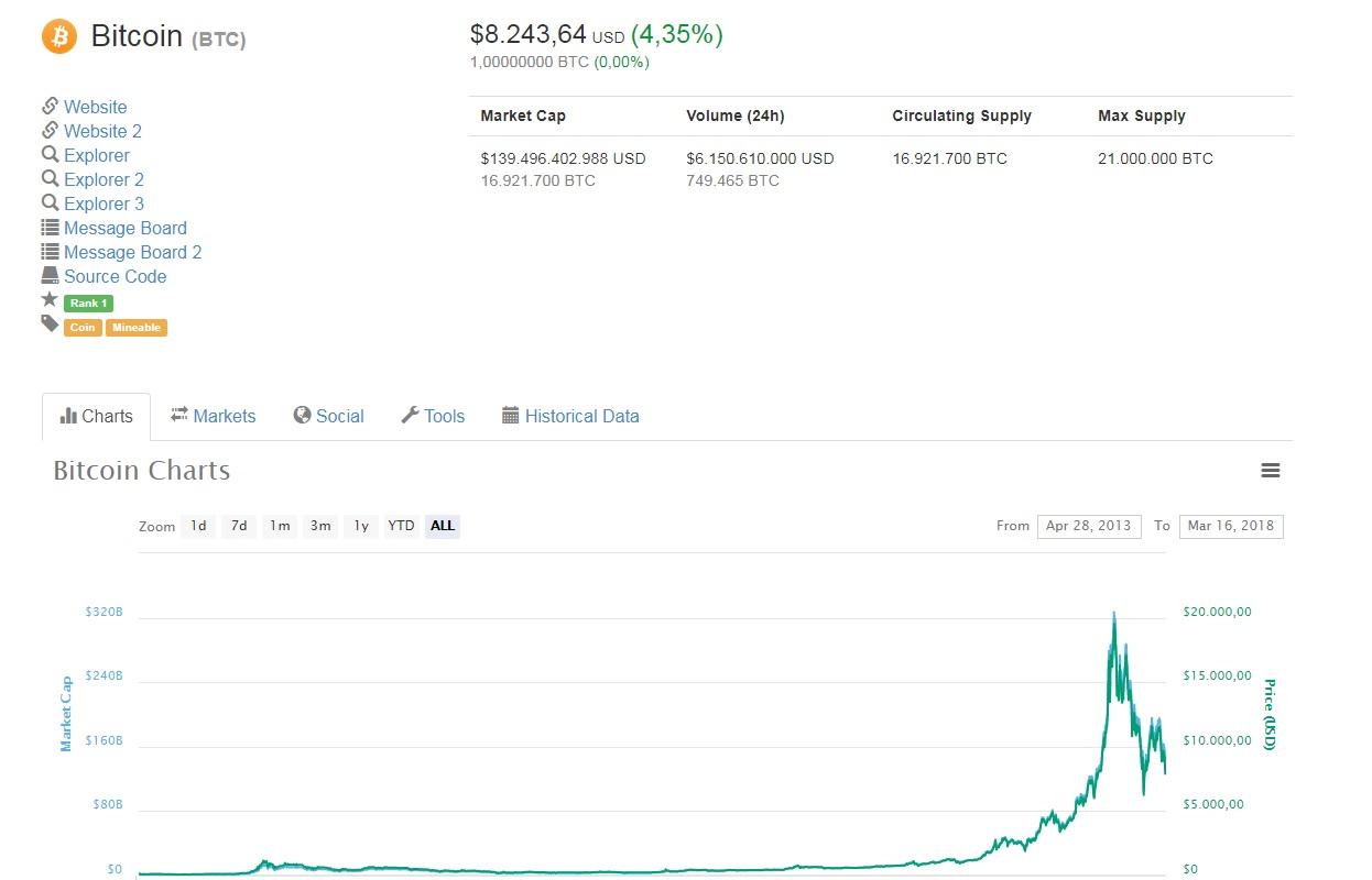 bitcoin-price-16-03-2018.jpg