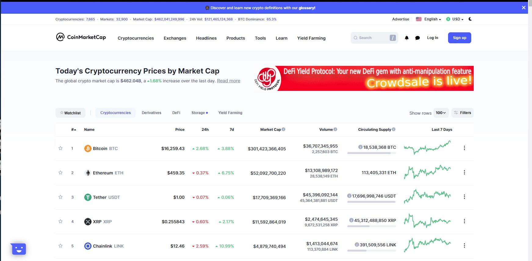 Bitcoin price November 2020