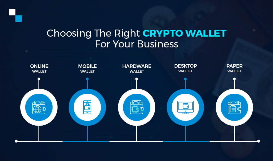 choosing the right cryptocurrency wallet.