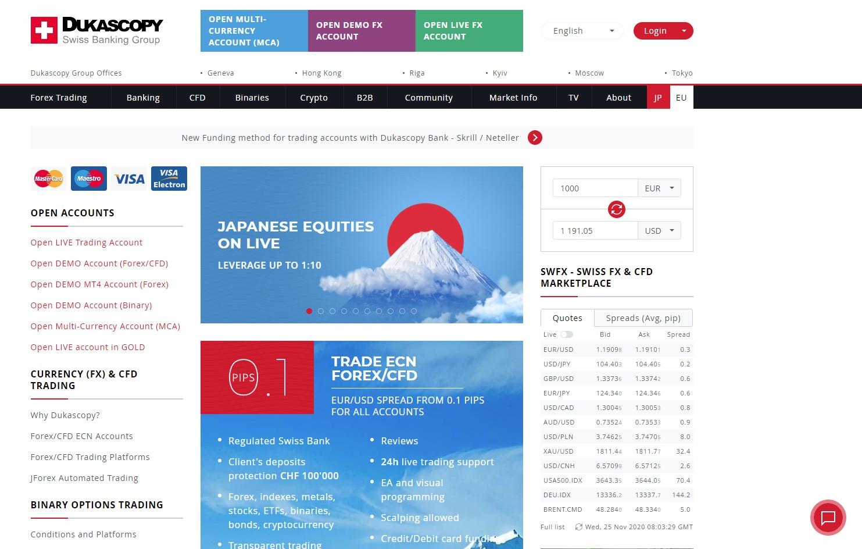 DukasCopy Swiss Banking Group