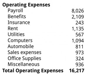 Fixed-Costs-Example-300x260.jpg