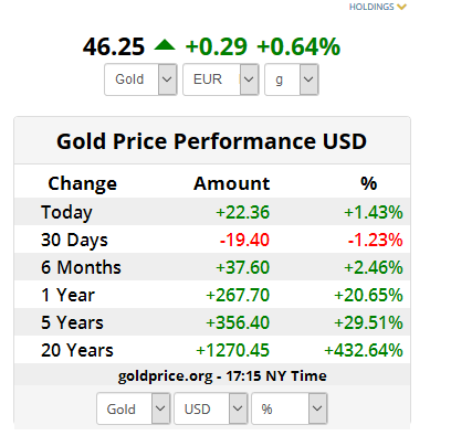 gold-price-20years.png