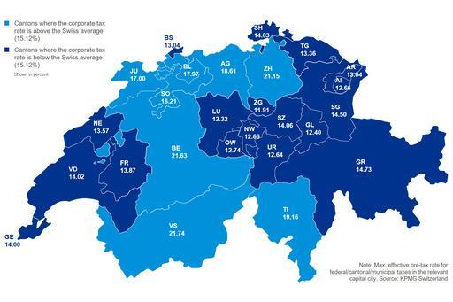 Swiss Taxation system