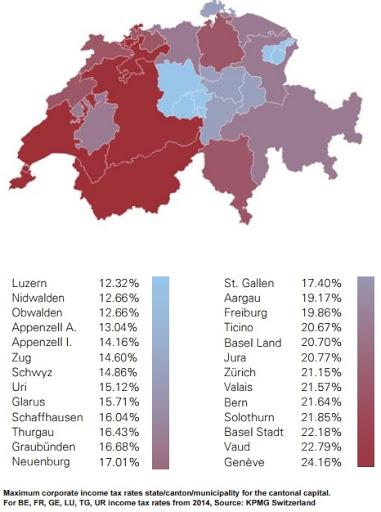 Switzerland Corporate Tax rates